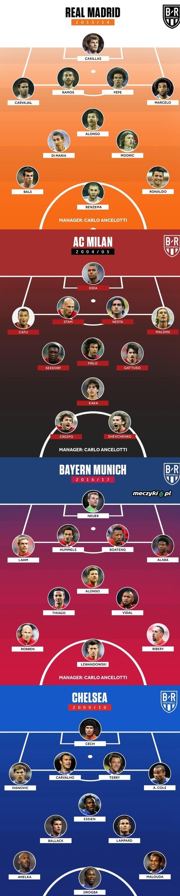 Legendarne drużyny Carlo Ancelottiego