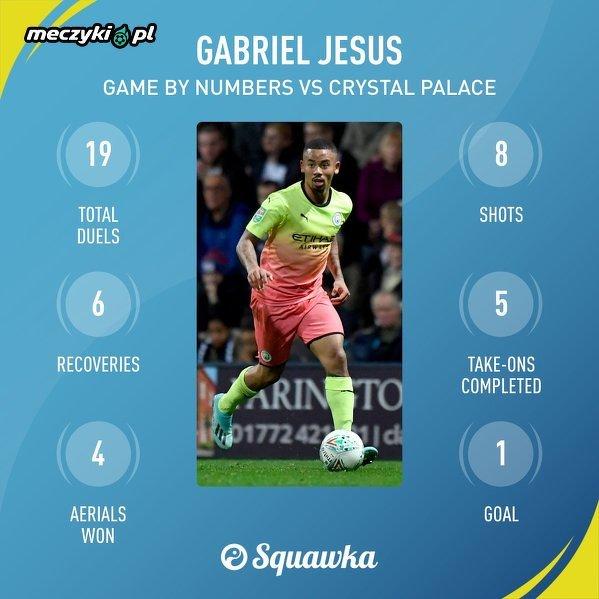 Gabriel Jesus vs. Crystal Palace