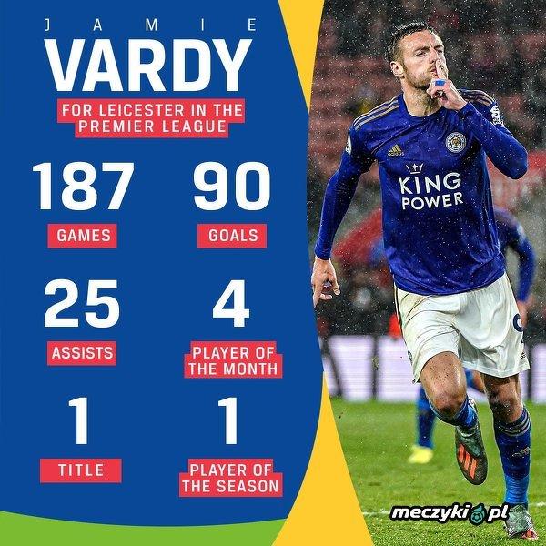 Jamie Vardy i jego liczby dla Leicester w Premier League