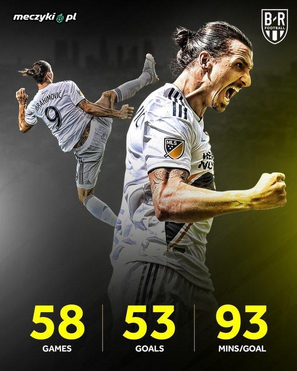 Zlatan i jego znakomite statystyki w  MLS