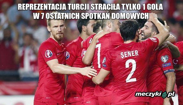 Mocna Turcja u siebie