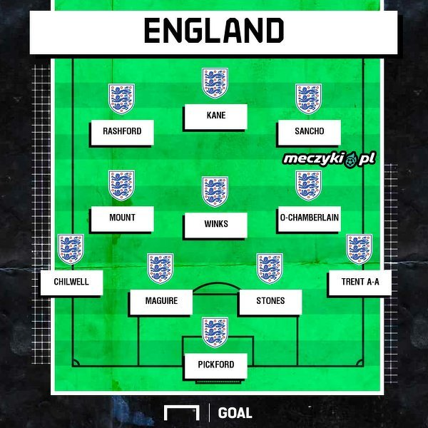 W takim składzie reprezentacja Anglii rozegra swój 1000 mecz w historii