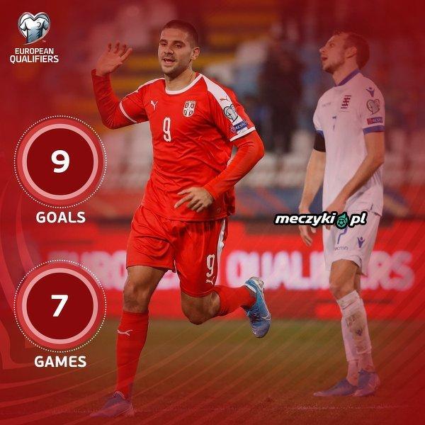 Świetna forma Mitrovicia w eliminacjach do EURO 2020