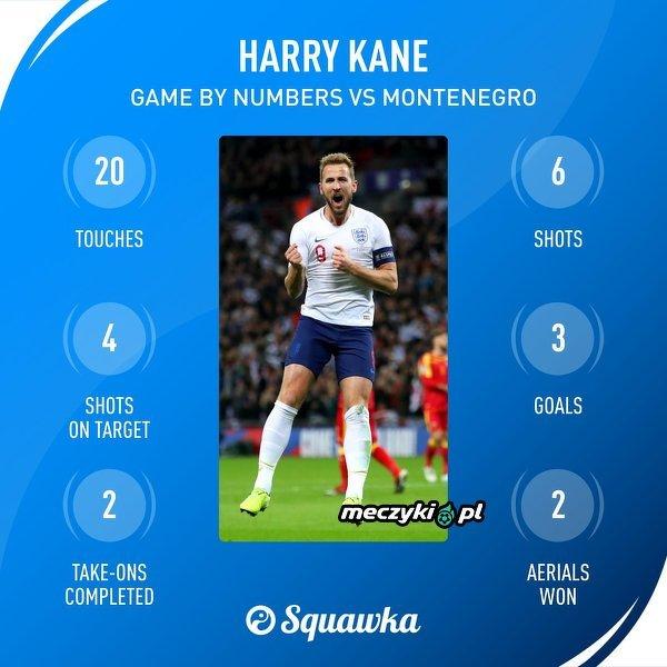 Harry Kane w meczu z Czarnogórą