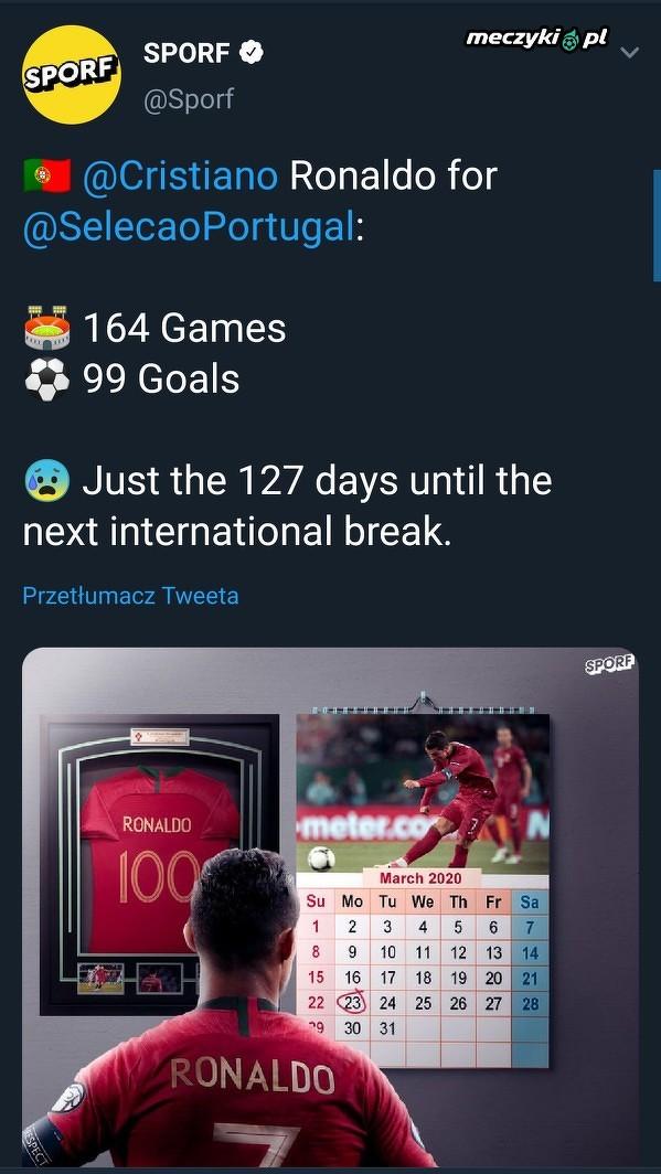 Na gola numer 100 Ronaldo poczeka co najmniej 4 miesiące