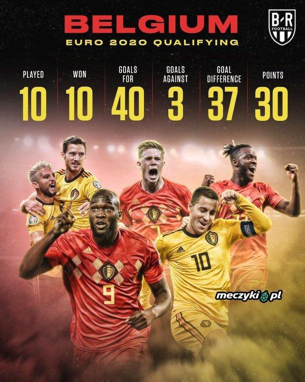 Belgowie w eliminacjach do EURO 2020