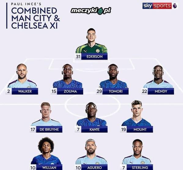 XI złożona z najlepszych piłkarzy Manchesteru City i Chelsea wg Sky Sports