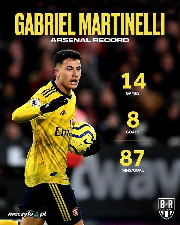 Gabriel Martinelli w tym sezonie