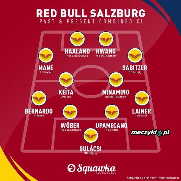 Gdyby RB Salzburg nie sprzedawał swoich graczy