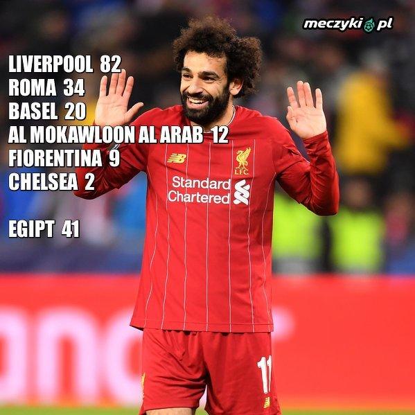 Mohamed Salah strzelił teraz 200 bramek w swojej karierze