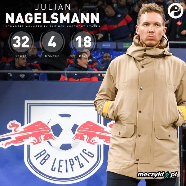 Julian Nagelsmann najmłodszym trenerem, który awansował do fazy pucharowej Ligi Mistrzów