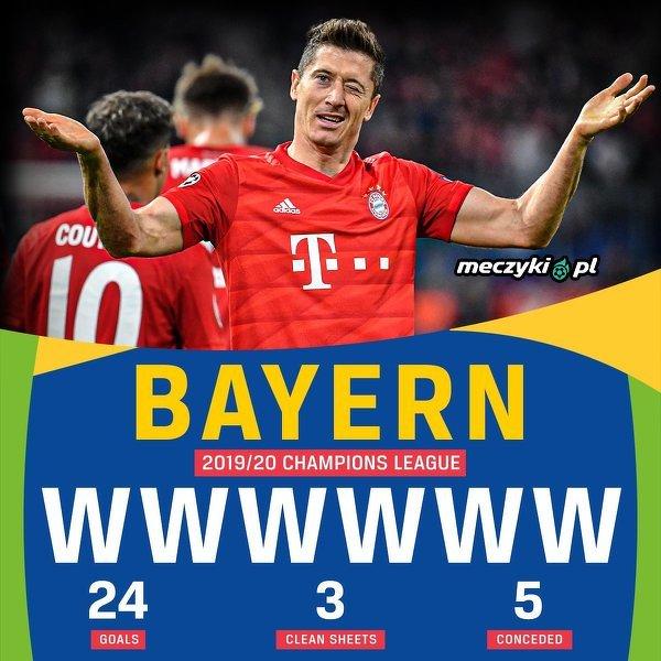 Bayern w obecnym sezonie Champions League