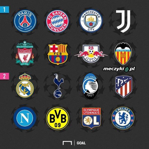 Wszystkie drużyny, które awansowały do fazy pucharowej Ligi Mistrzów