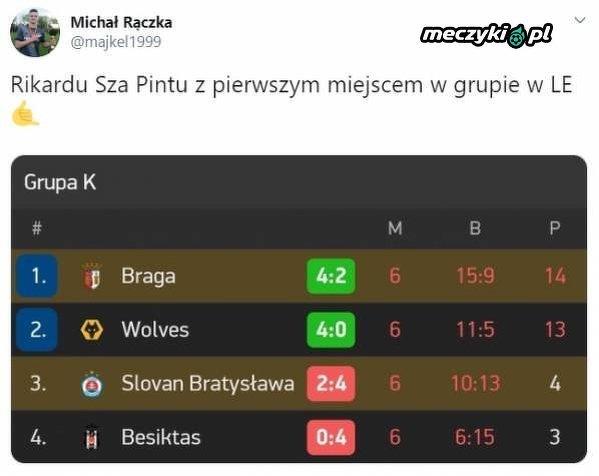 Braga prowadzona przez Sa Pinto wyszła z grupy z 1 miejsca