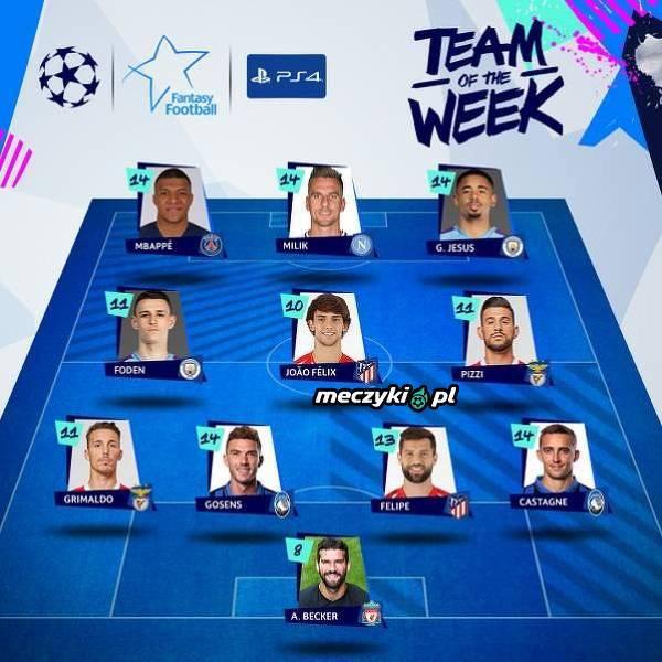Najlepsza XI tygodnia w Lidze Mistrzów