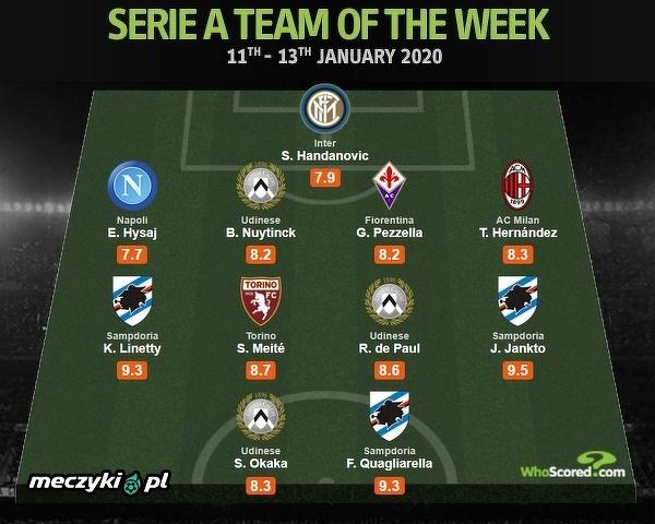 Karol Linetty w jedenastce kolejki Serie A wg WhoScored