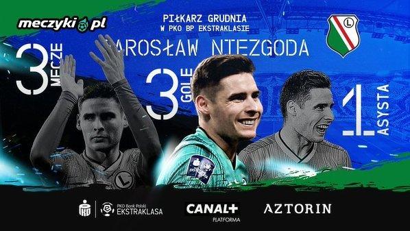 Druga z rzędu nagroda Piłkarza Miesiąca dla Jarosława Niezgody