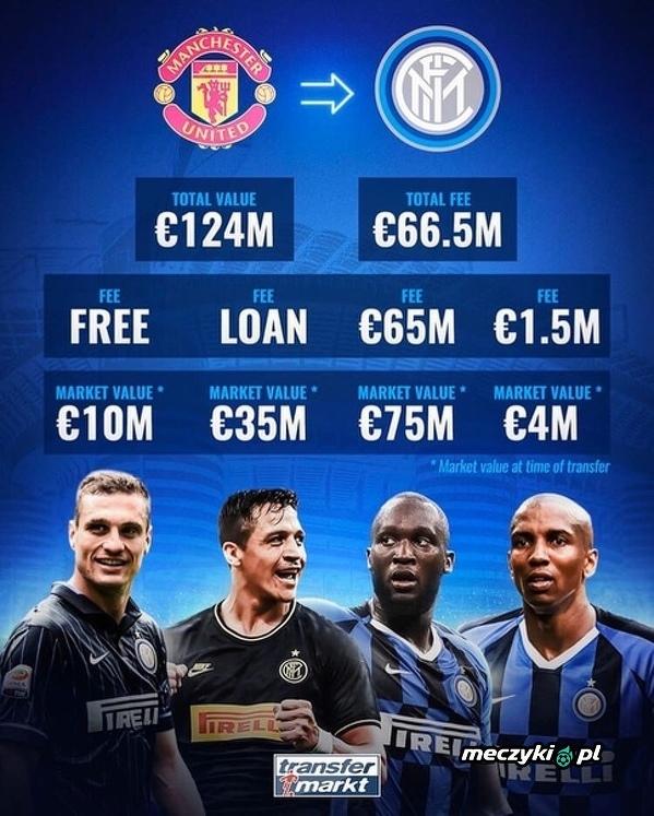 Inter umie robić interesy z Manchesterem United