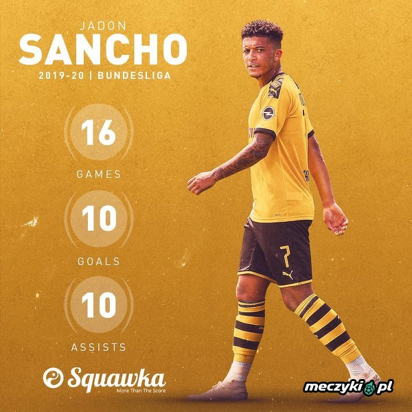 Znakomity sezon Jadona Sancho