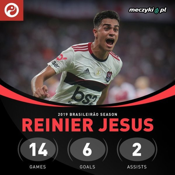 Reinier miał bezpośredni udział w bramce co 89 minut w Campeonato Brasileiro Série A