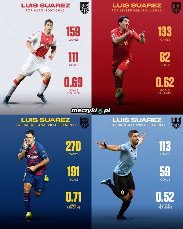 Luis Suarez kończy dziś 33 lata