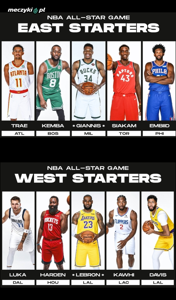 Pierwsze piątki na Mecz Gwiazd w NBA