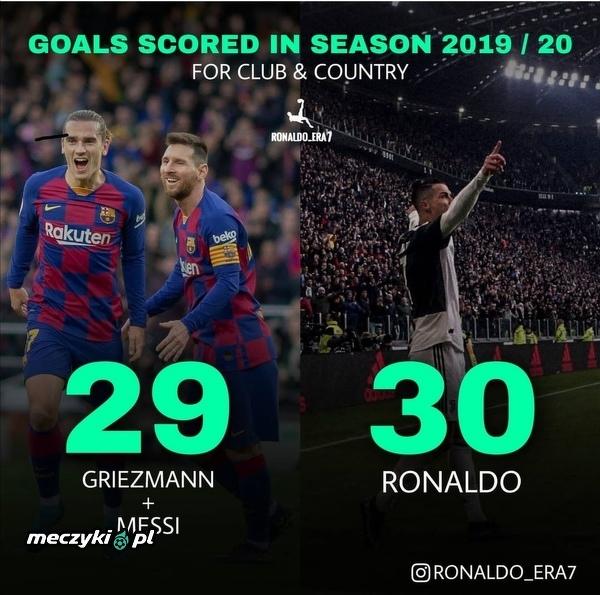 Ronaldo w tym sezonie strzelił więcej niż Griezzman i Messi łącznie