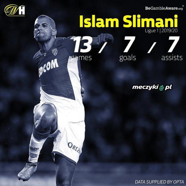 Slimani rozgrywa świetny sezon w Ligue 1
