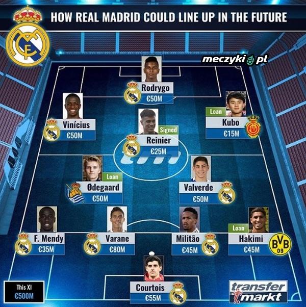 Tak w przyszłości może wyglądać Real Madryt