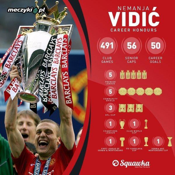Tego dnia w 2006 roku Nemanja Vidić zadebiutował w Manchesterze Utd