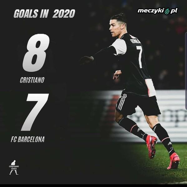 Cristiano Ronaldo w tym roku ma już więcej bramek na koncie niż Barcelona
