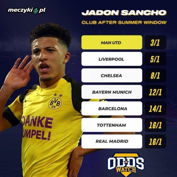 Według bukmacherów Sancho trafi do Manchesteru United