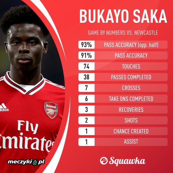 Bukayo Saka w meczu z Newcastle