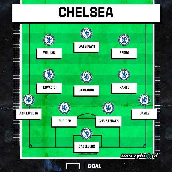 Skład Chelsea na mecz z United - Kepa znowu na ławce