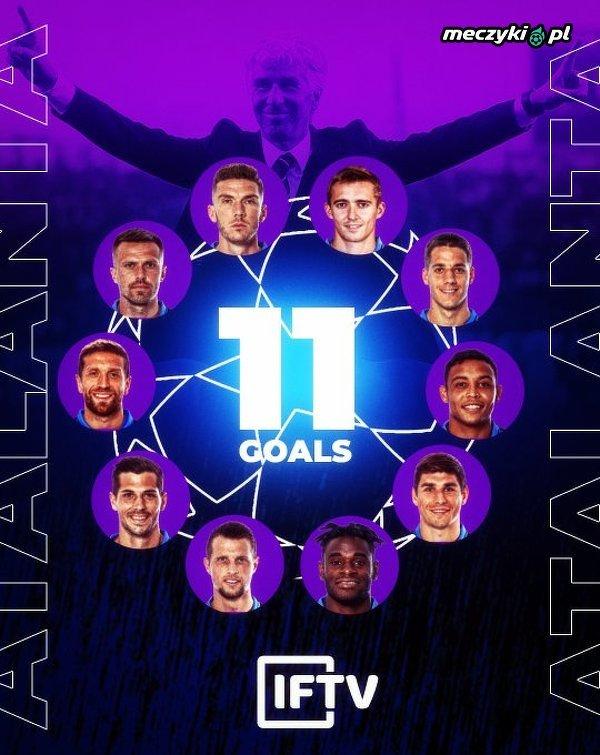 Ostatnie 11 bramek Atalanty w LM strzelało 11 różnych piłkarzy