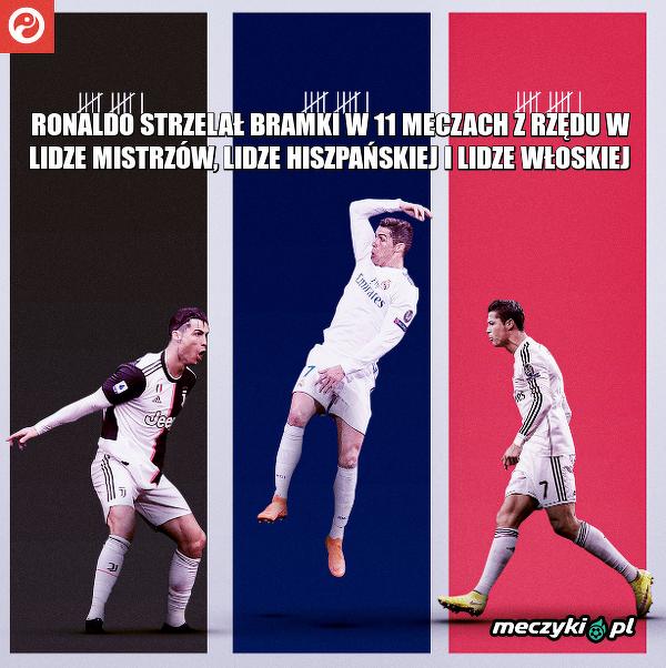 Wyczyn Ronaldo