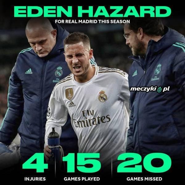 Koszmarny sezon dla Edena Hazarda