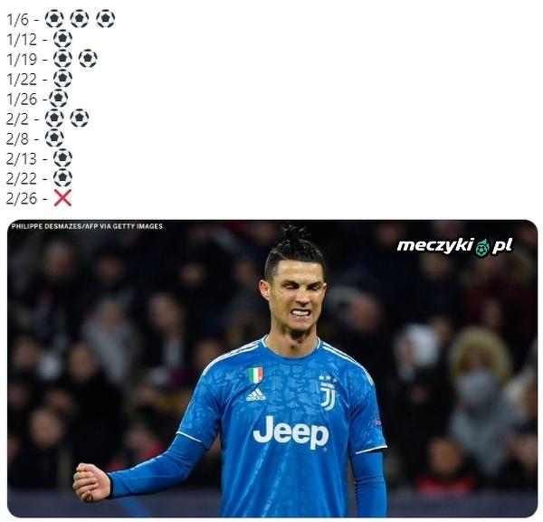 Po raz pierwszy w tym roku Ronaldo nie strzela bramki w meczu