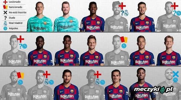 Nie jest dobrze w FC Barcelonie