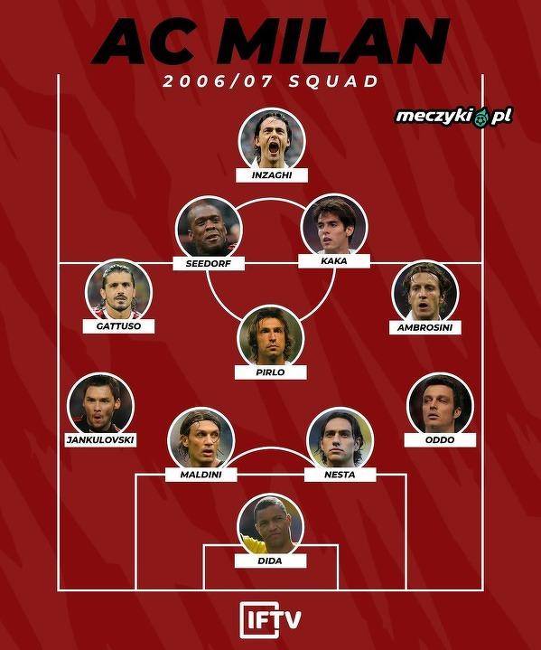 Ostatni wielki Milan jaki pamiętamy, który wygrał LM