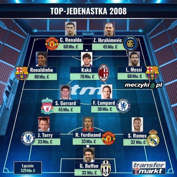 Najlepsza XI z 2008 roku