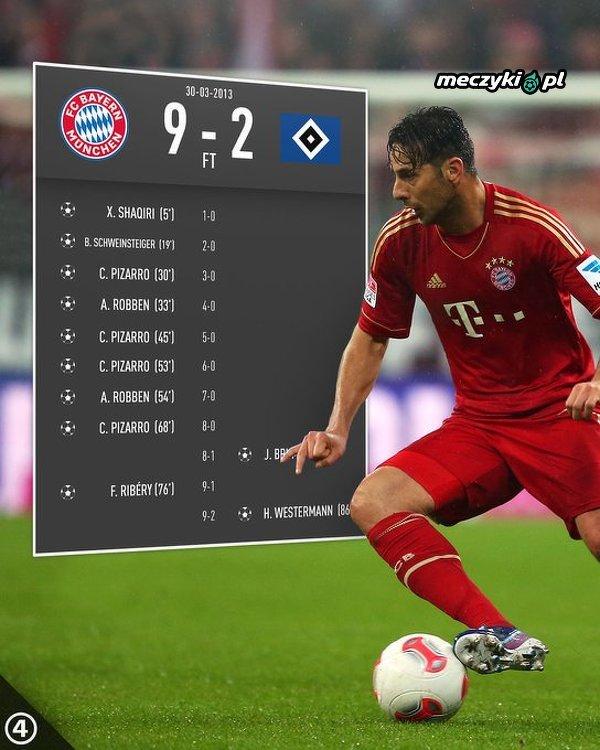 Dokładnie 7 lat temu Bayern rozgromił Hamburger SV