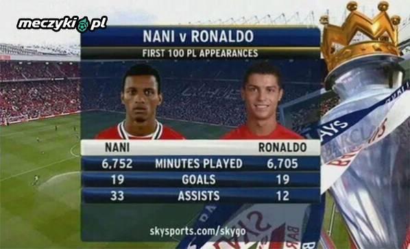 Porównanie pierwszych 100 meczów w Premier League Naniego i CR7