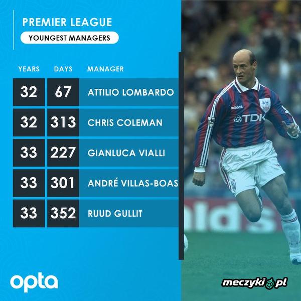 Najmłodsi trenerzy w historii Premier League