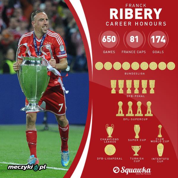 Osiągnięcia Francka Ribéry'ego