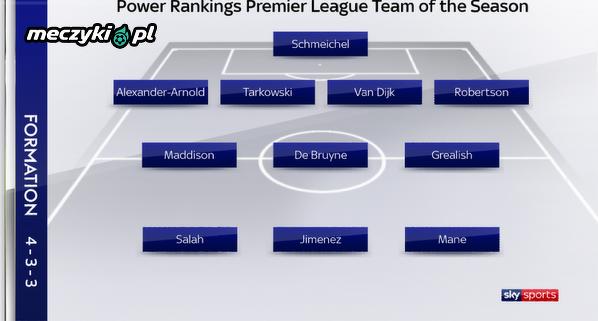 11-stka sezonu Premier League wg Sky Sports