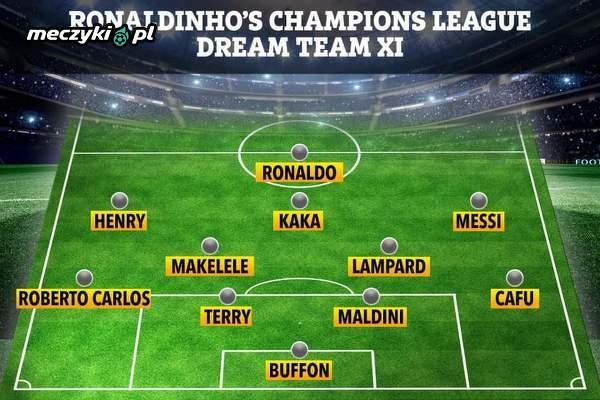 Wymarzony skład Ronaldinho na Ligę Mistrzów