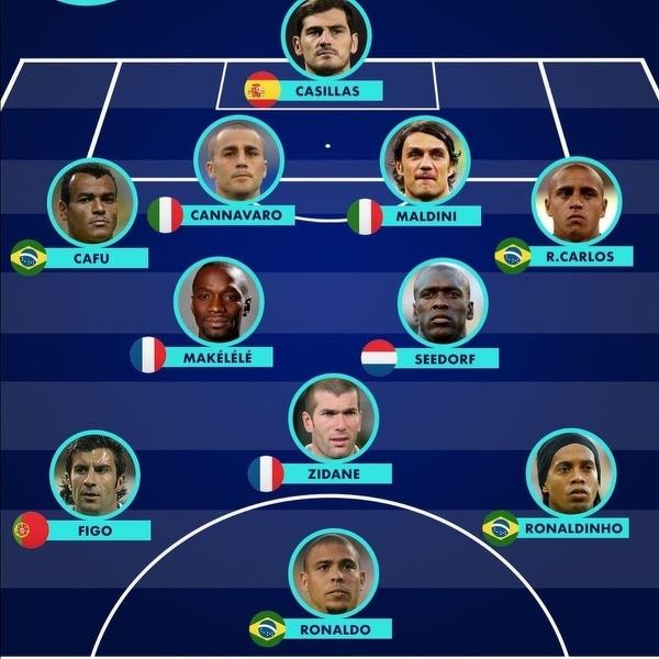 Najlepsza jedenastka według Roberto Carlosa