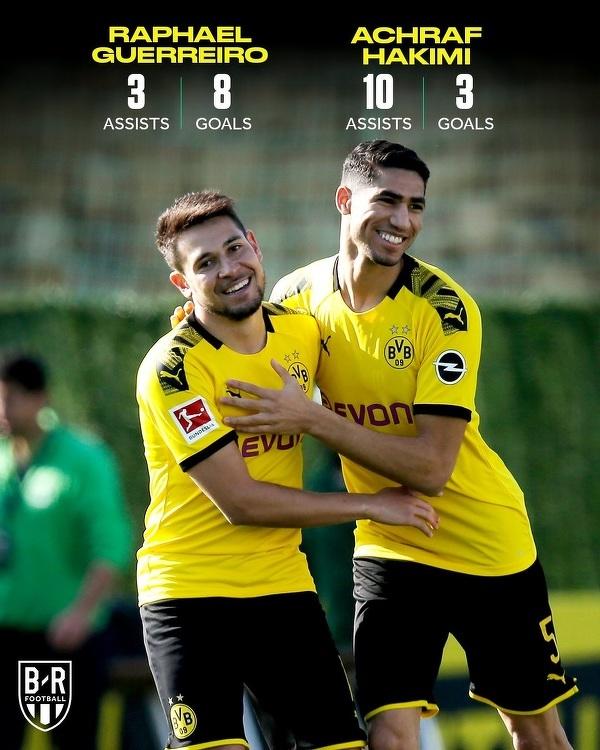 Świetne statystyki skrzydłowych Borussii Dortmund