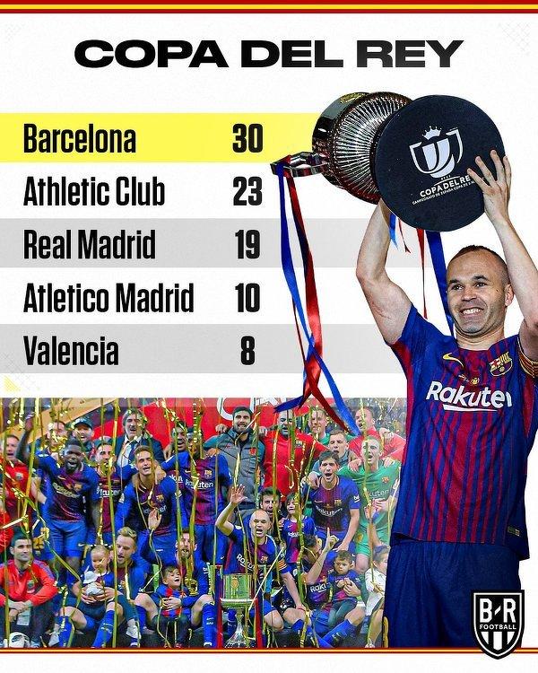 Barca nie ma sobie równych w Pucharze Hiszpanii